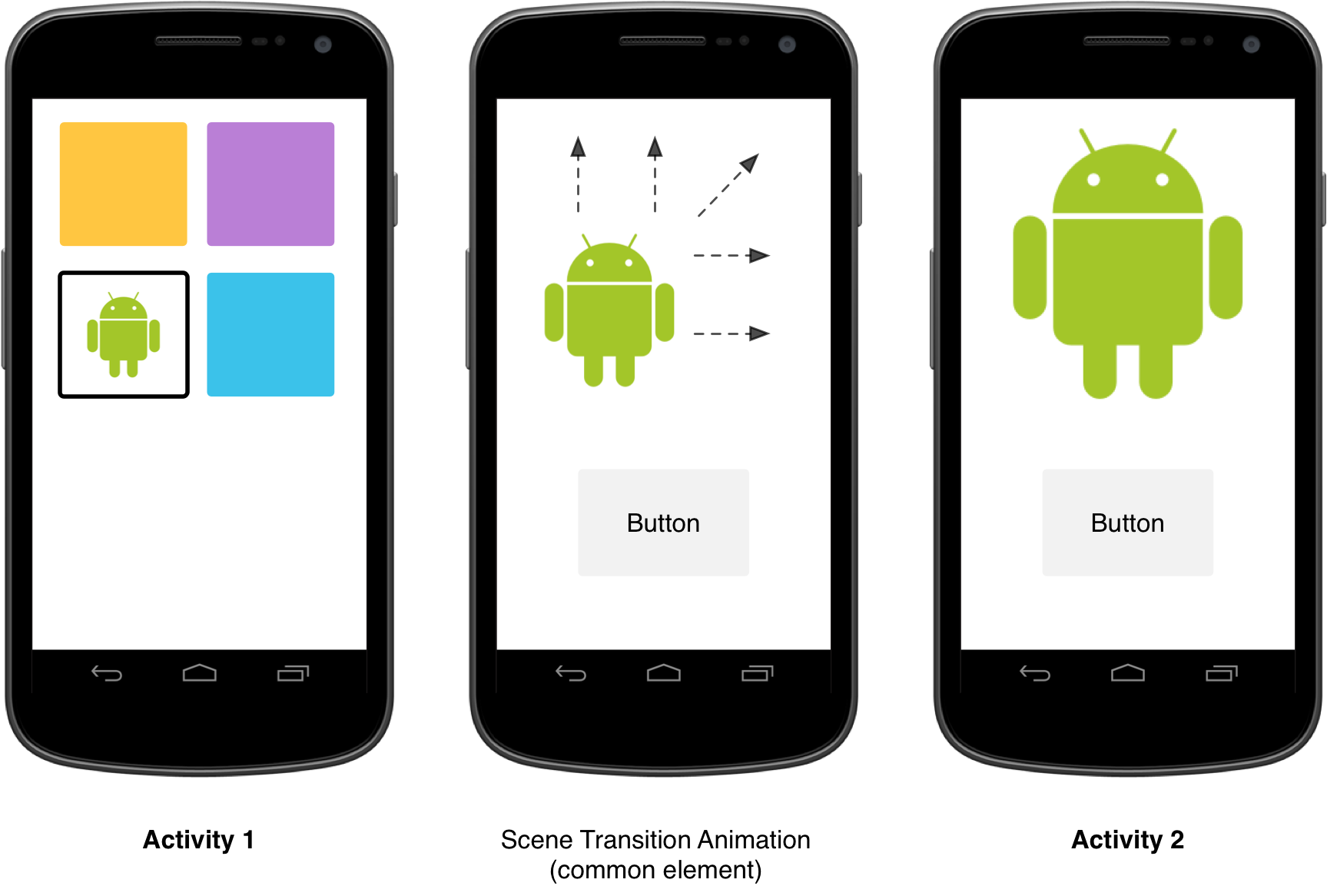 how to add activity title in android