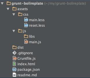 Автоматизация сборки фронтенда с помощью Grunt