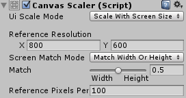 Canvas Scaler