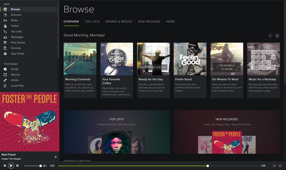 Spotify сегодня