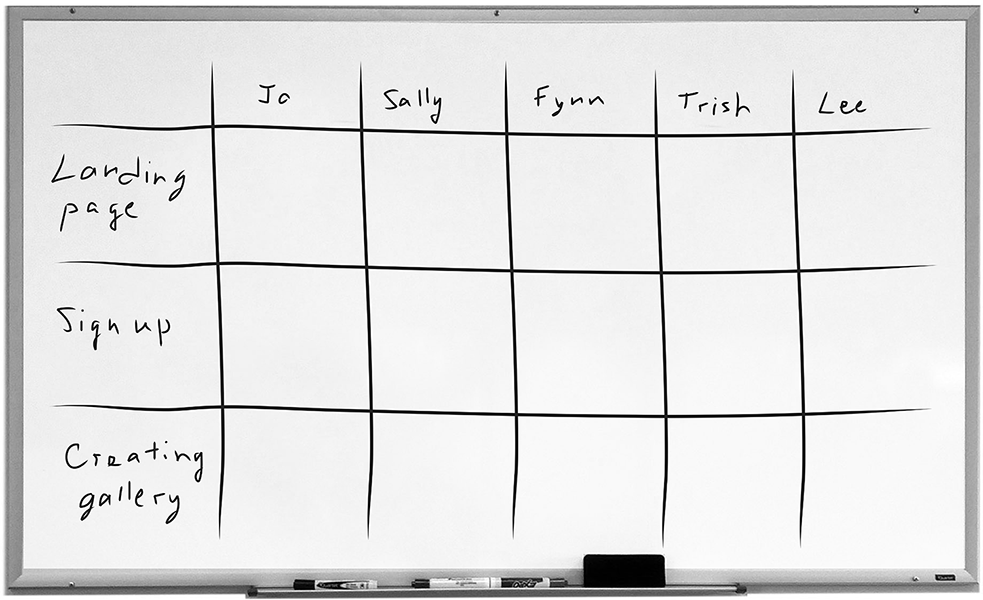 Grid for sprint interview