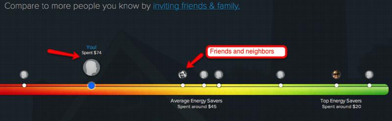 Понятные отчеты в веб-интерфейсе My Energy