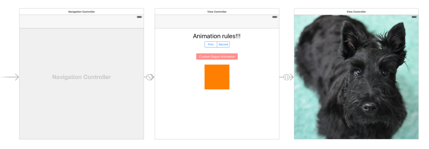Implementing animation with Pop framework in iOS