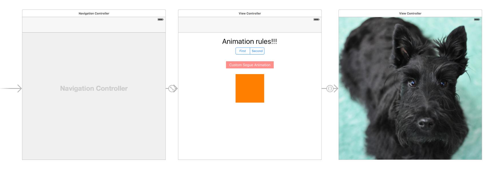 Реализуем анимацию с помощью Pop в iOS