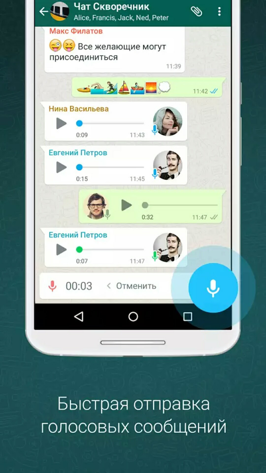 How much does it cost to develop the WhatsApp-like messenger? | Blog