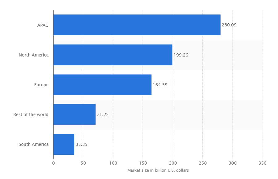 объемы рынка 3PL 2016