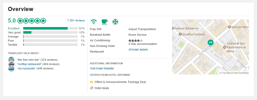 Tripadvisor travel site review example